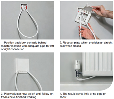 radiator-outlet-cover-plate